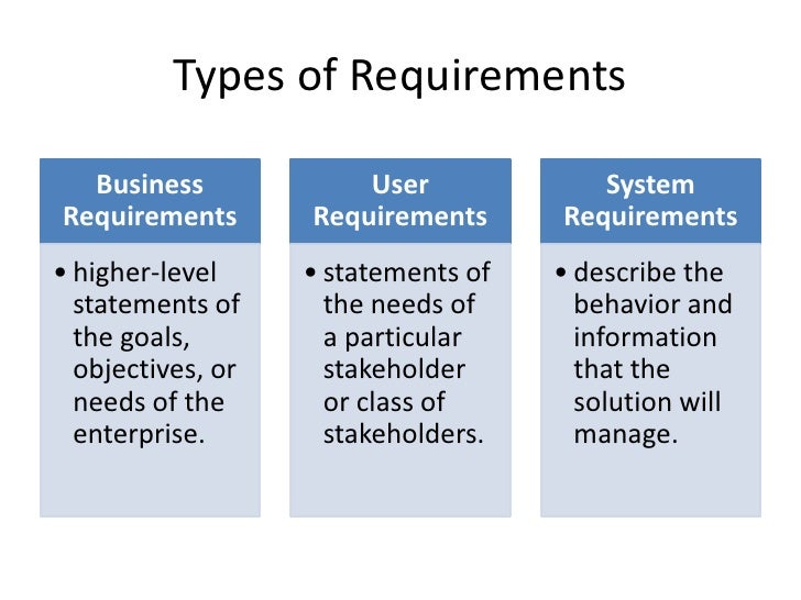 An Analysis Of Business Requirement Term Paper Help Eehomeworkzuzy - Business requirements analysis