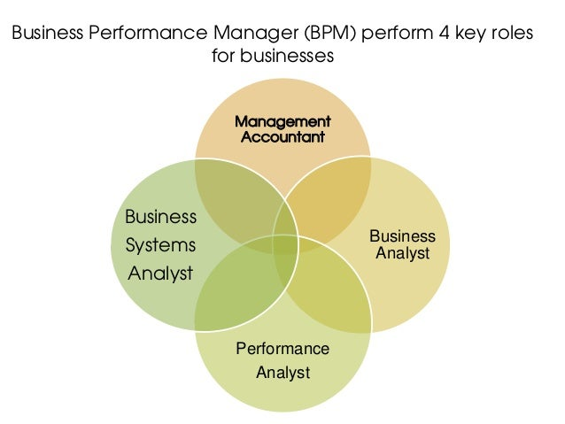 Business Performance Manager (BPM) perform 4 key roles                     for businesses                       Management...