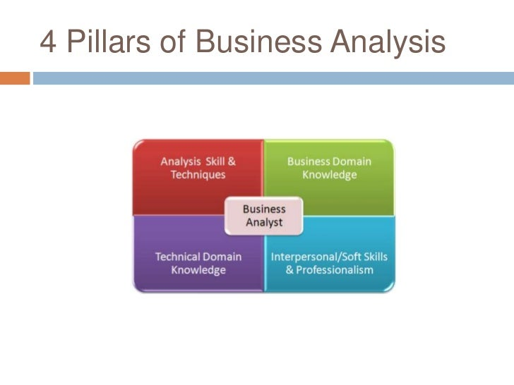Download seven staged process flow diagram for business analysis.