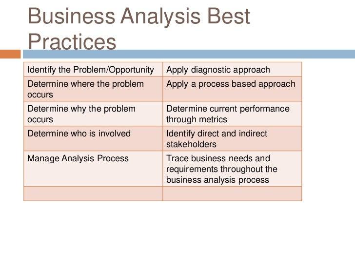 https://image.slidesharecdn.com/businessanalysispresentationfinal-111209155226-phpapp01/95/business-analysis-presentation-final-32-728.jpg?cb\u003d1323446653