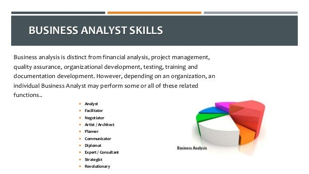 Business analysis skills