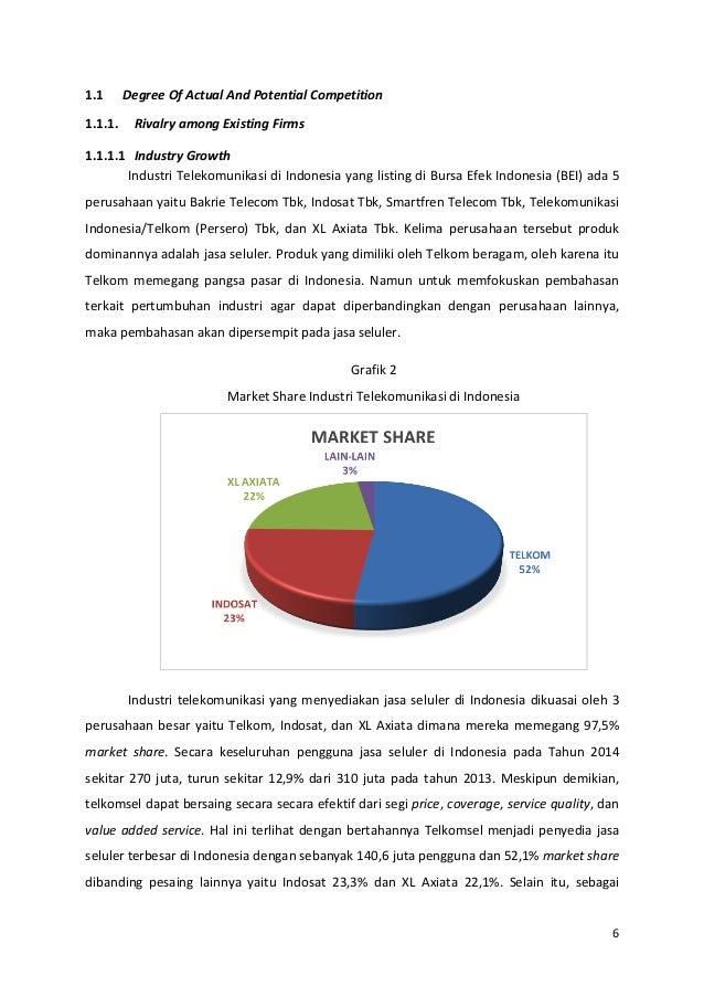 analysis of telkom indonesia Lowongan kerja telkom university 2014 - telkom university, disingkat tel-u, adalah sebuah perguruan tinggi di indonesia kampus utamanya terletak di selatan kota bandung, jawa barat, tepatnya di kawasan bandung technoplex, dayeuhkolot dan kampus utama lainnya terdapat di daerah gegerkalong, sebelah utara bandung.