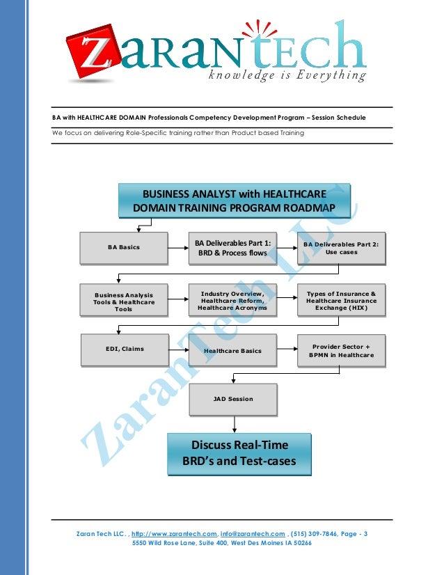business analyst insurance domain resume