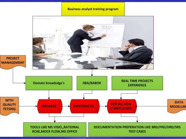 business analyst online training in hyderabad  india