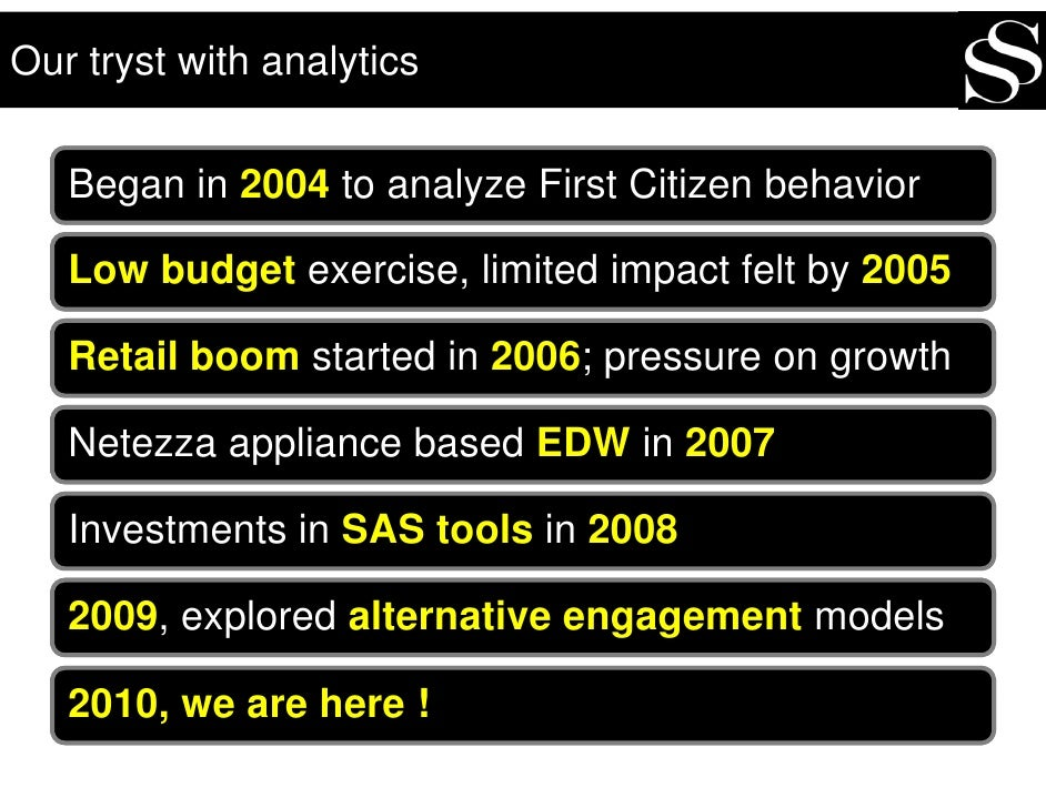 Our tryst with analytics      Began in 2004 to analyze First Citizen behavior     Low budget exercise, limited impact felt...