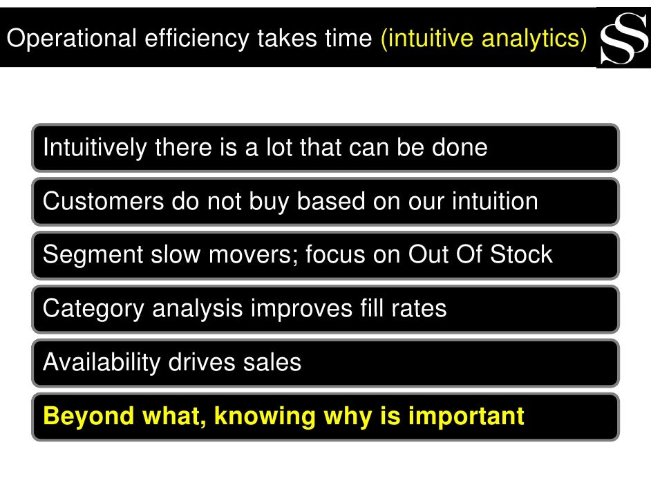 Operational efficiency takes time (intuitive analytics)       Intuitively there is a lot that can be done     Customers do...