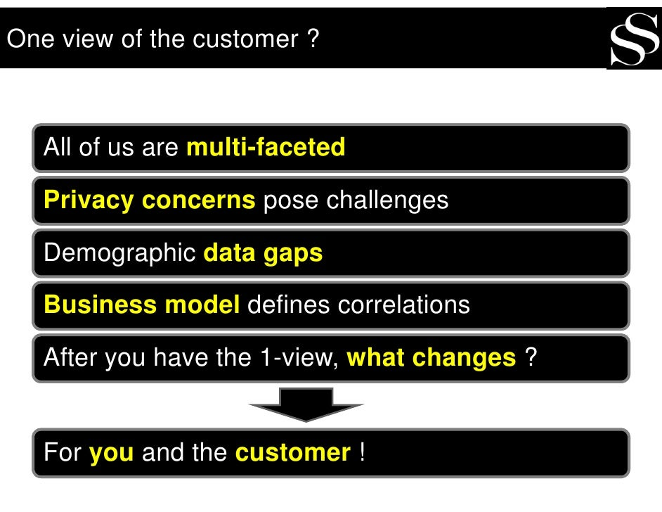One view of the customer ?       All of us are multi-faceted     Privacy concerns pose challenges    Pi                   ...