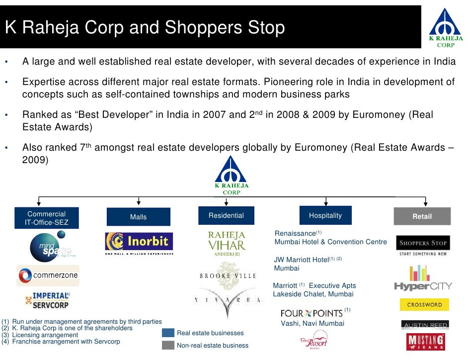 K Raheja Corp and Shoppers Stop  •       A large and well established real estate developer, with several decades of exper...