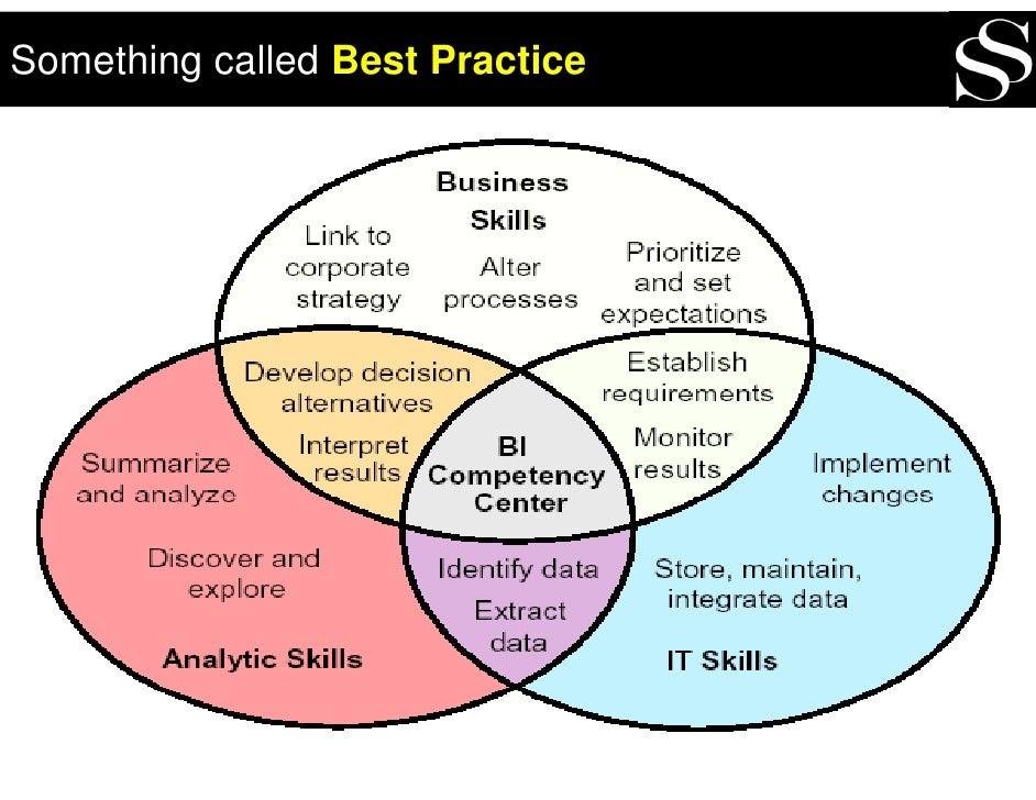Something called Best Practice