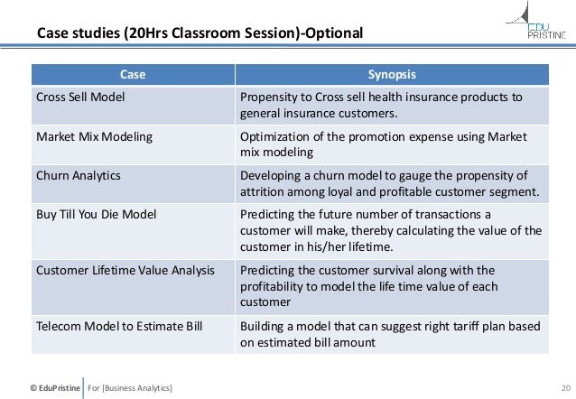 case studies for business analytics