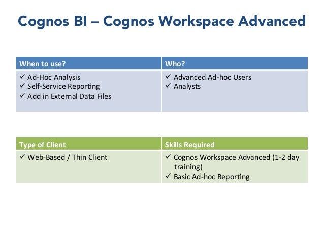ibm u0026 39 s business analytics portfolio for training purposes