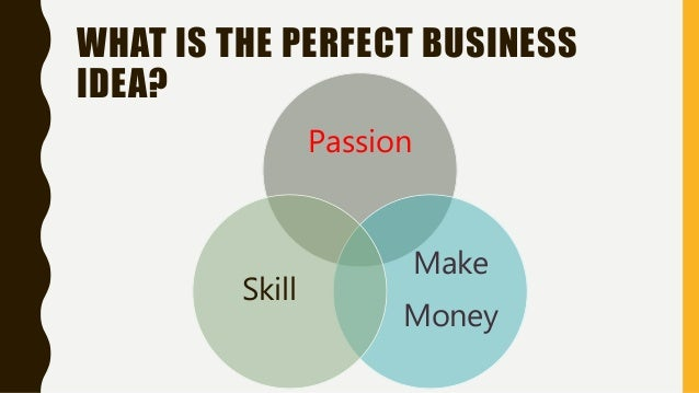 WHAT IS THE PERFECT BUSINESS IDEA? Passion Make Money Skill