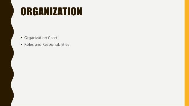 ORGANIZATION • Organization Chart • Roles and Responsibilities