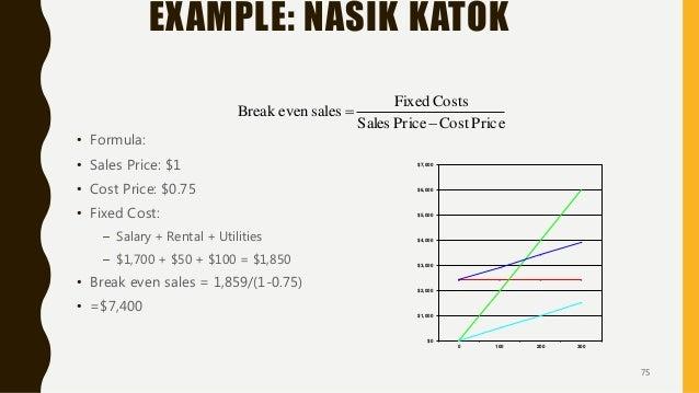 EXAMPLE: NASIK KATOK • Formula: • Sales Price: $1 • Cost Price: $0.75 • Fixed Cost: – Salary + Rental + Utilities – $1,700...