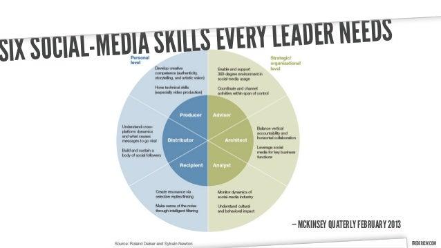 -MEDIA SKILL S EVERY LEA DER NEEDSSIX SOCIAL                                 — MCKINSEY QUATERLY FEBRUARY 2013            ...