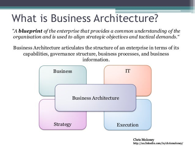 Business architecture overview malvernweather Images