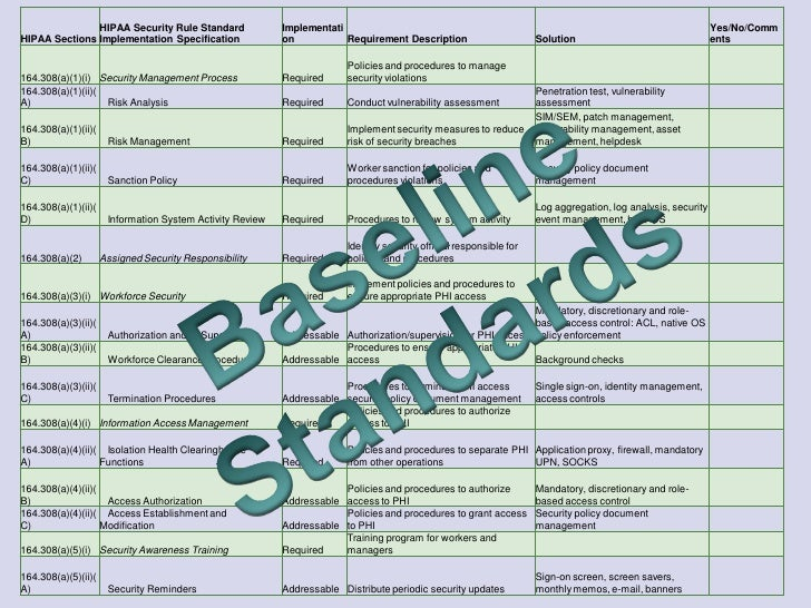 Business Associate Assessment Agreement And Requirements