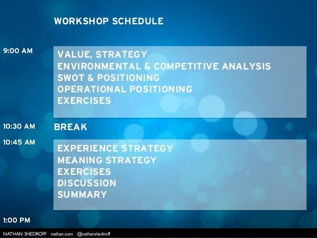 Business basics workshop Slide 2