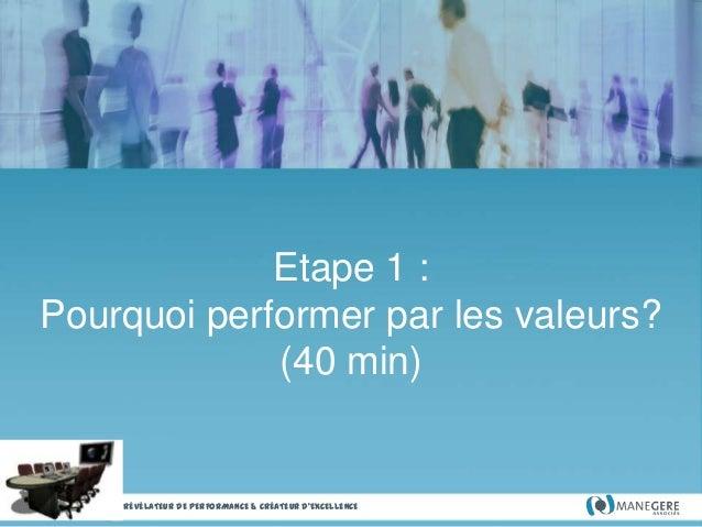 Etape 1 : Pourquoi performer par les valeurs? (40 min)  RÉVÉLATEUR DE PERFORMANCE & CRÉATEUR D'EXCELLENCE