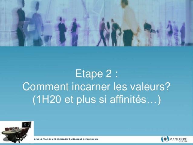 Etape 2 : Comment incarner les valeurs? (1H20 et plus si affinités…)  RÉVÉLATEUR DE PERFORMANCE & CRÉATEUR D'EXCELLENCE