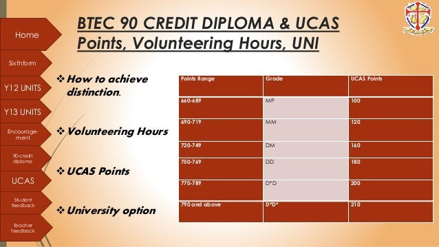 business b tec and ict  90 credit diploma y12 units 6