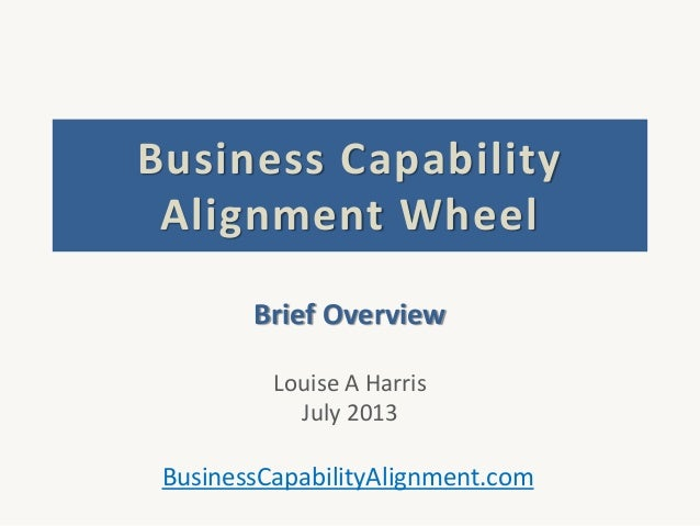 Business Capability Alignment Wheel Brief Overview Louise A Harris July 2013 BusinessCapabilityAlignment.com