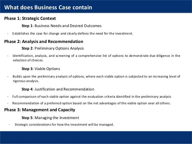 Business Recommendation Examples: Business Case