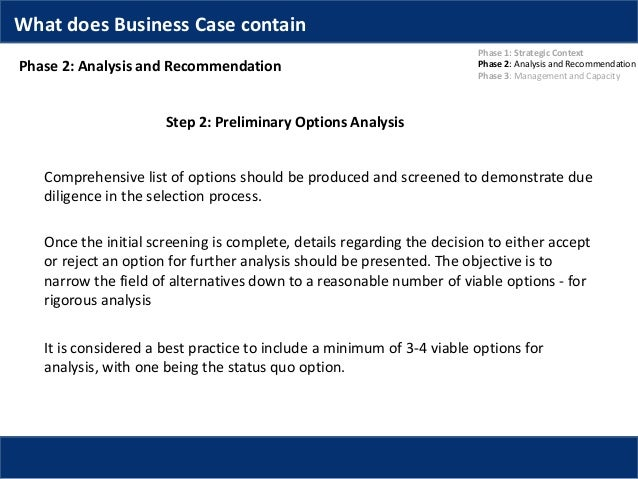 Business case – Business Case Analysis