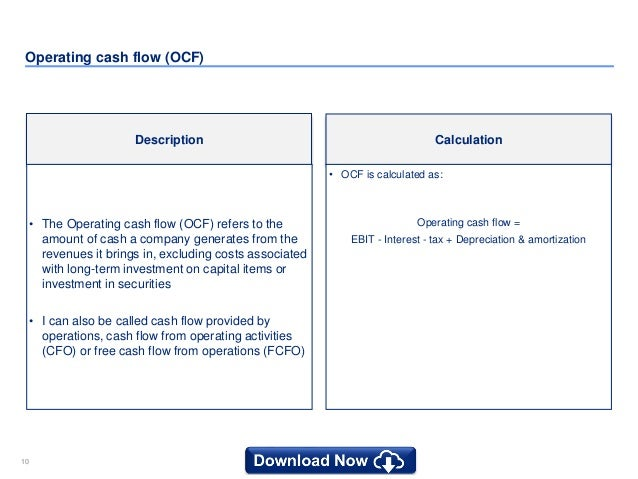 Simple business case template by ex mckinsey consultants investment annual return 10 fbccfo Images