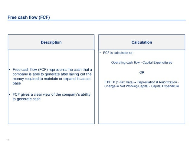 Simple business case template by ex mckinsey consultants 12 friedricerecipe Image collections