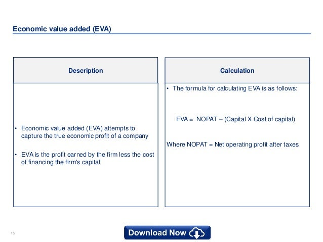 Simple business case template by ex mckinsey consultants 15 flashek Images