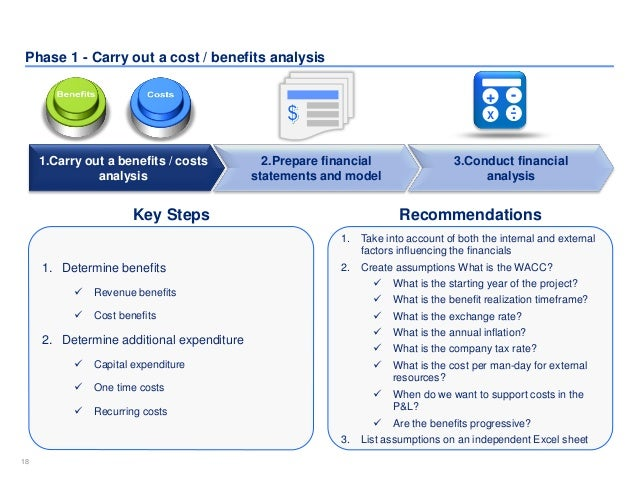 Simple business case template by ex mckinsey consultants 18 1818 phase 1 carry out a cost benefits analysis friedricerecipe Choice Image