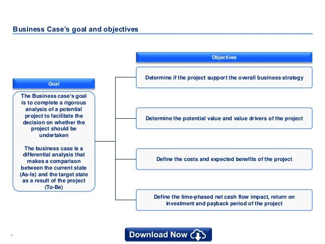 Simple business case template by ex mckinsey consultants 4 44 business cases friedricerecipe Image collections