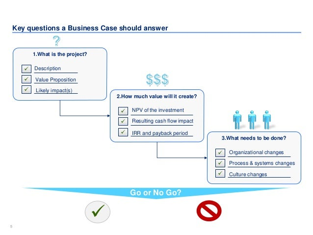 Simple business case template by ex mckinsey consultants project objectives 5 55 key questions a business case wajeb