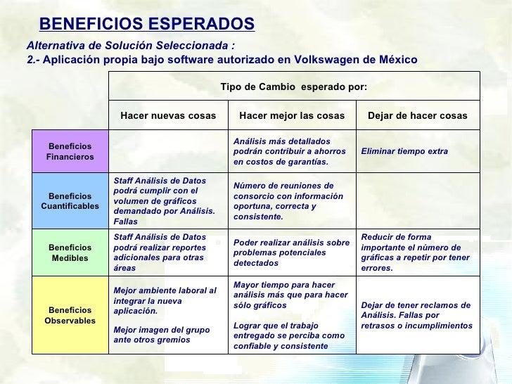 Business case 280909bd - Business case ejemplo ...