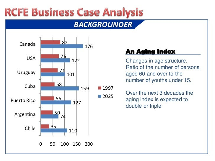 Business Case Study Interpretation: Tyco
