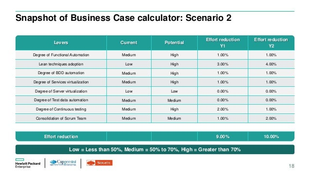 Business case calculator for devops initiatives leading credit card 16 snapshot of business case colourmoves