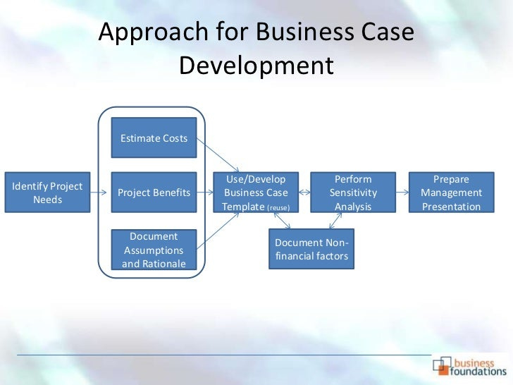 Business case development how and why estimates 11 approach for business case cheaphphosting Images