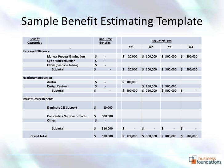 Business Estimate Template. Business Case Development How And Why .  Business Estimate Template