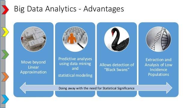 Business case for Big Data Analytics - SlideShare