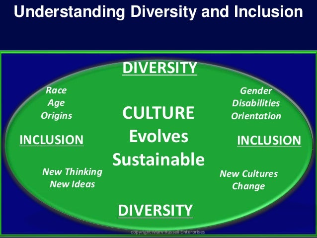 Thinking About Diversity and Inclusion