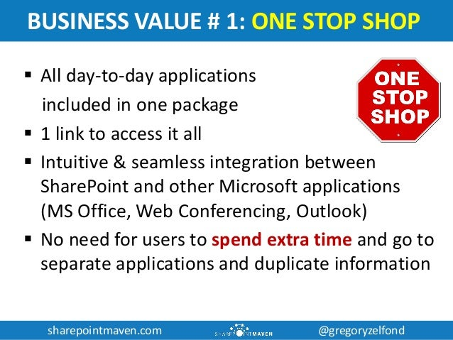 Business case for sharepoint and office 365.