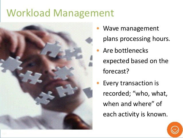 • Wave management plans processing hours. • Are bottlenecks expected based on the forecast? • Every transaction is recorde...