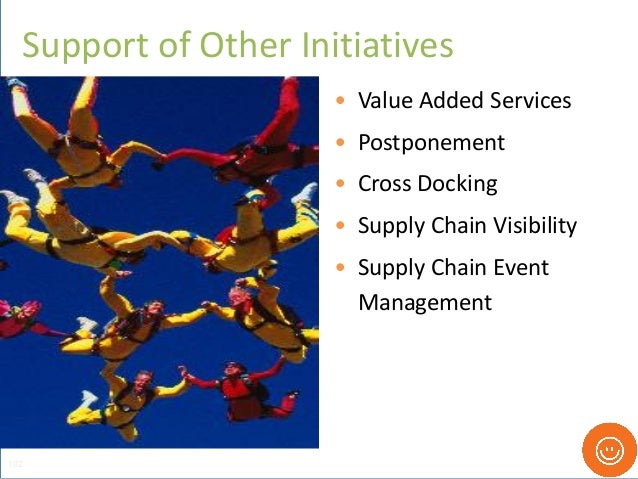 • Value Added Services • Postponement • Cross Docking • Supply Chain Visibility • Supply Chain Event Management Support of...