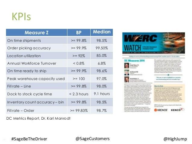 14 @SageCustomers#SageBeTheDriver KPIs @HighJump Measure Z BP Median On time shipments >= 99.8% 98.5% Order picking accura...