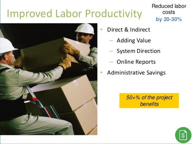 50+% of the project benefits • Direct & Indirect ‒ Adding Value ‒ System Direction ‒ Online Reports • Administrative Savin...