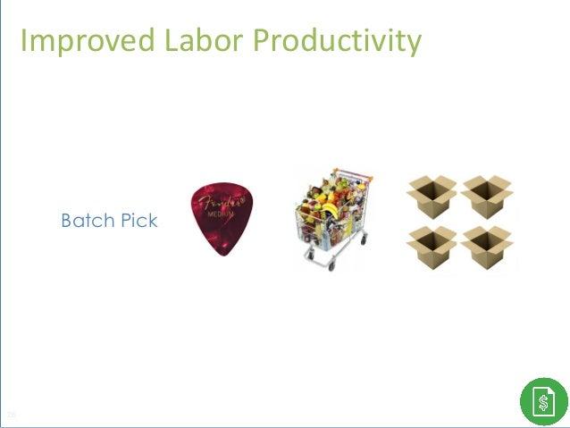 Improved Labor Productivity 26 Batch Pick