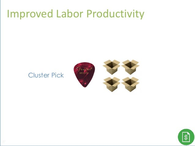 Improved Labor Productivity 27 Cluster Pick