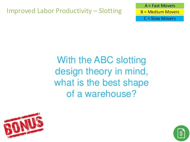 A = Fast Movers B = Medium Movers C = Slow Movers With the ABC slotting design theory in mind, what is the best shape of a...
