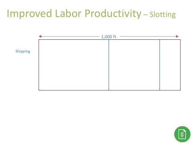 Improved Labor Productivity – Slotting 1,000 ft Shipping